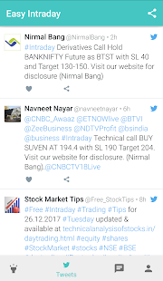 Easy Intraday - náhled