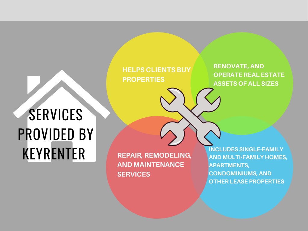 services of  keyrenter