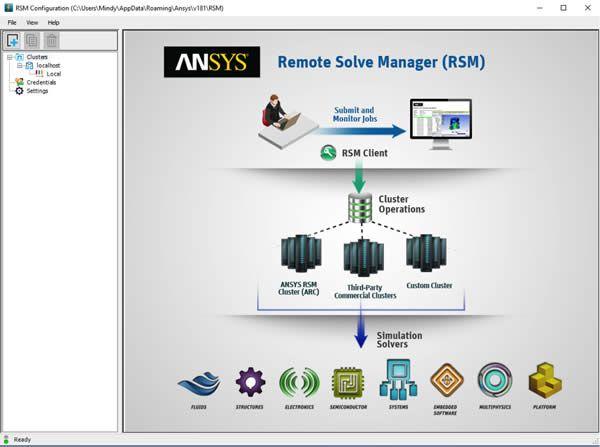 ANSYS Интерфейс RSM