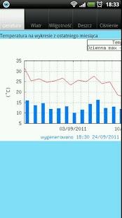 stacjapogody.waw.pl Screenshot 4