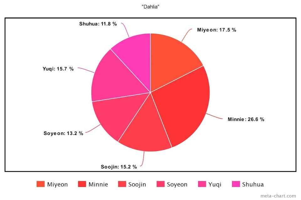 meta-chart - 2021-01-12T152528.289