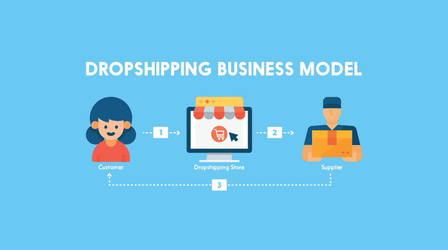 C:\Users\Stefan\Downloads\Dropshipping-business-model.png