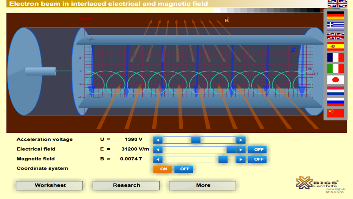 Electron beam, crossed field T- screenshot