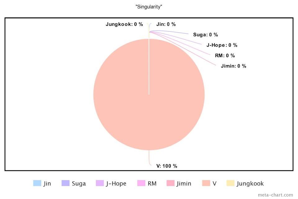 meta-chart - 2021-03-29T145312.143