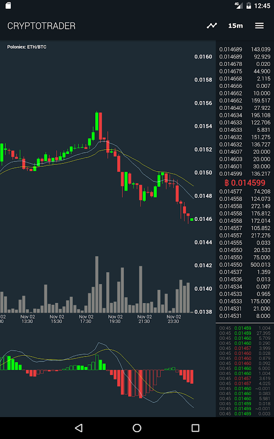 CryptoTrader – Real-time Chart- screenshot