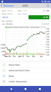 Super Stocks : Stock Station with Options - náhled