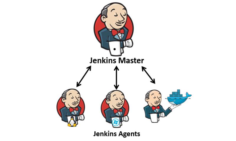 """Kết quả hình ảnh cho jenkins scaling"""""""