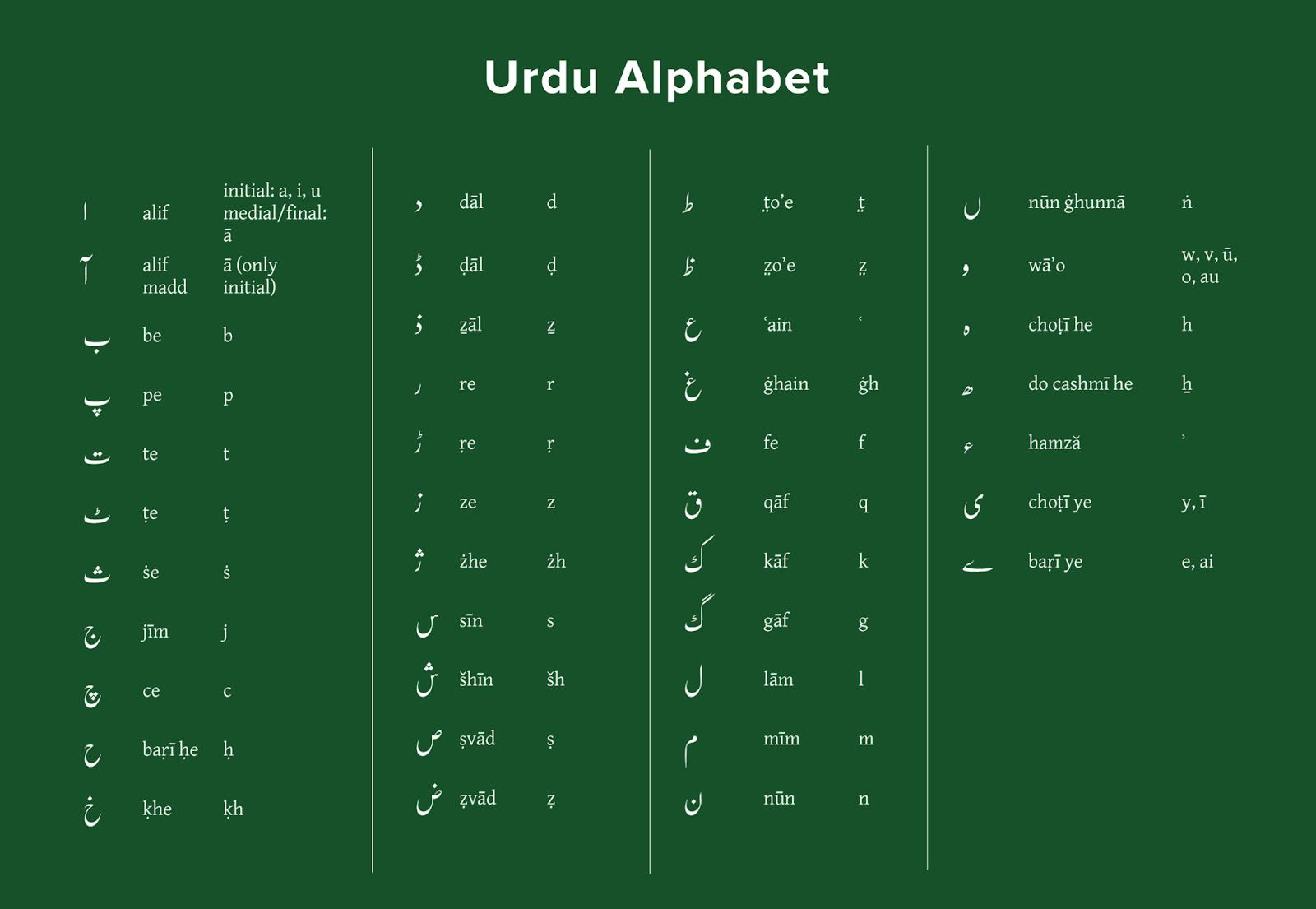 Urdu table