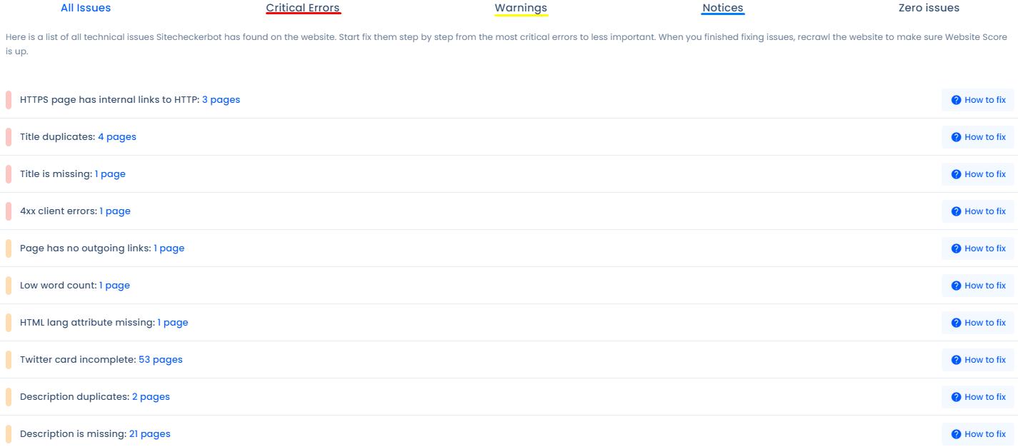 Анализ сайта на ошибки: Sitechecker