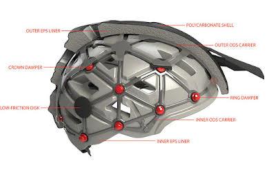 6D Helmets ATB-1T Evo Trail Helmet alternate image 16