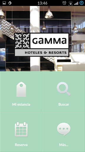 Gamma Hoteles