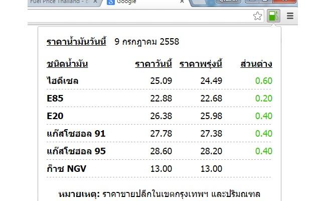 Fuel Price Thailand