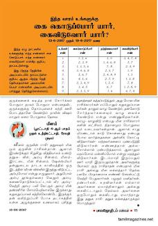 Balajothidam Raasi Palan - 13-6-2017 to 19-6-2017