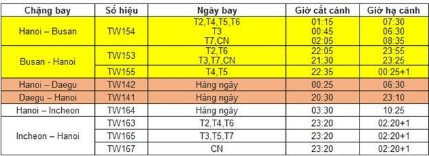 Lịch bay mùa hè T'Way từ Hà Nội
