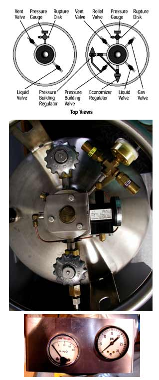 Liquid cryogenic cylinders.