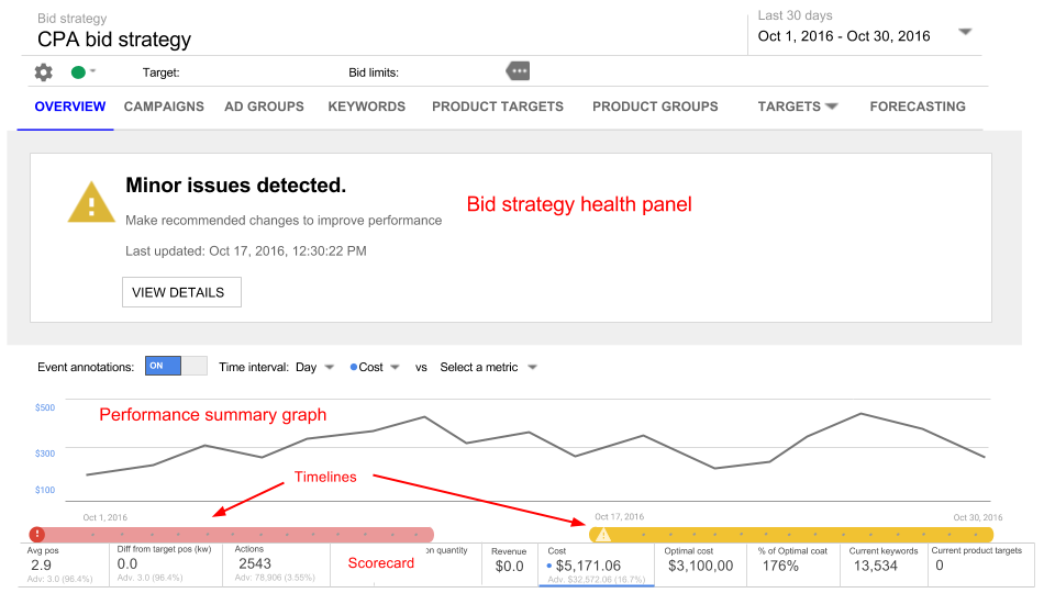 Bid strategy overview page with labels that identify the bid strategy