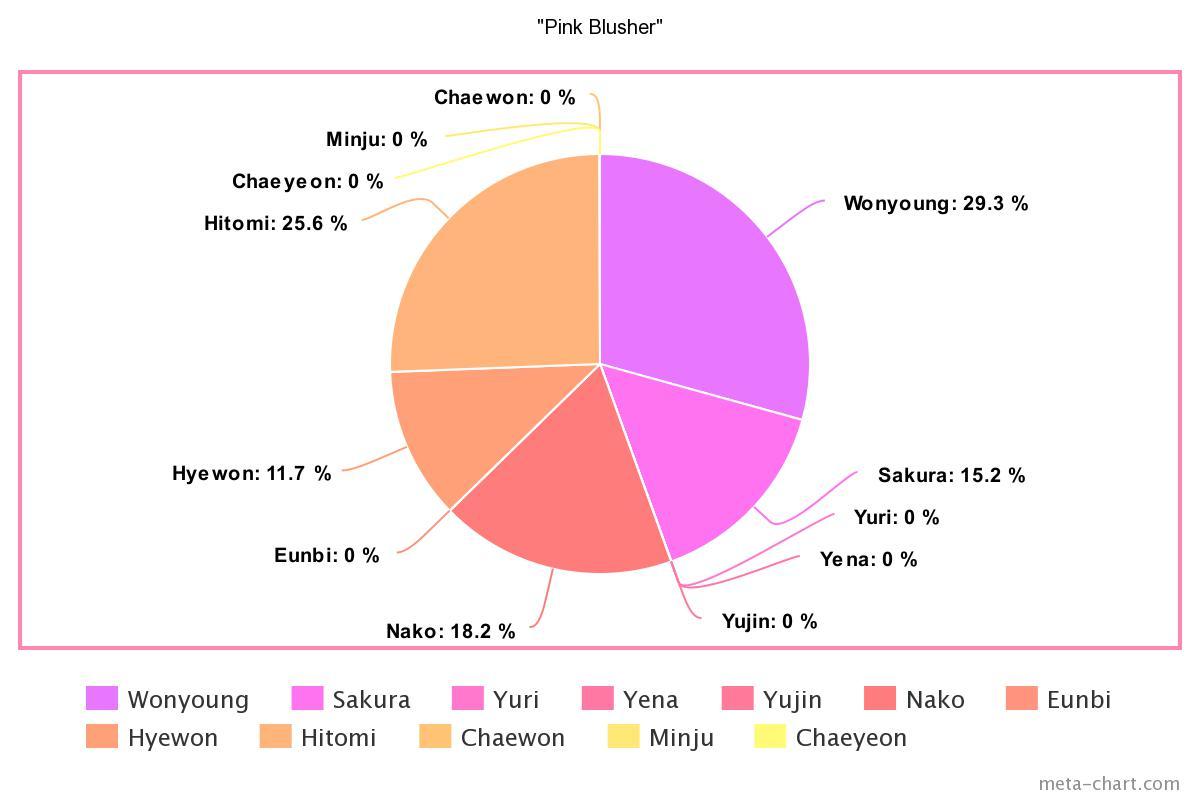 meta-chart - 2021-01-02T181654.780