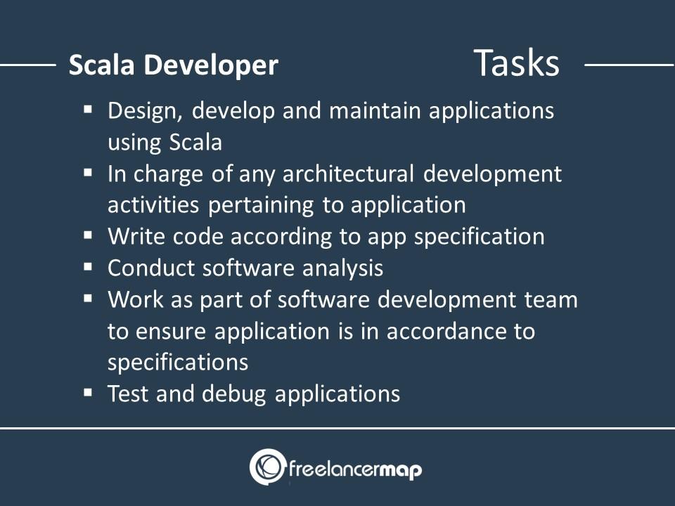 Responsibilities of a Scala Developer