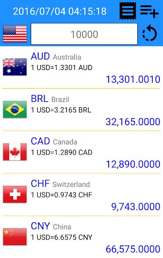 玩免費財經APP 下載Currency Converter - World app不用錢 硬是要APP