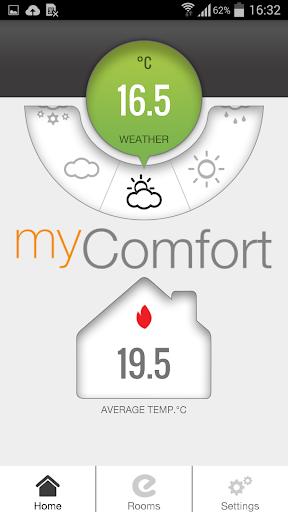 MyComfort Enetec