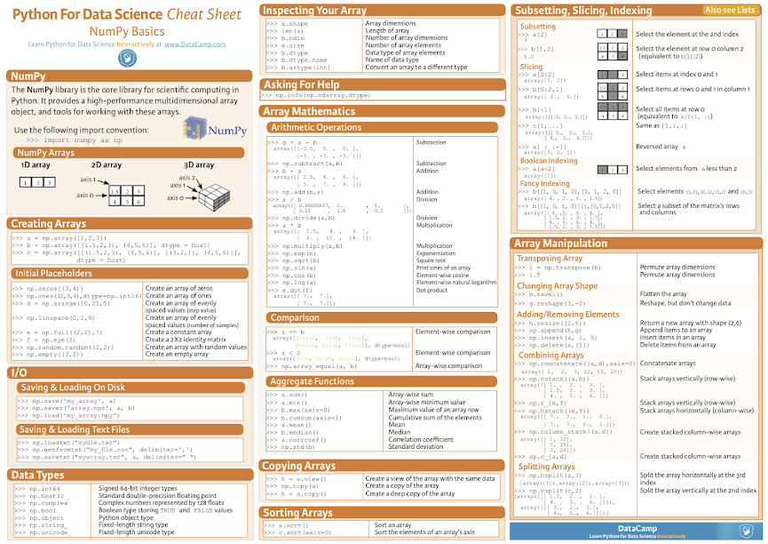 Numpy Cheat Sheet