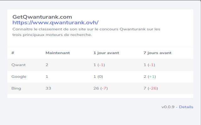 GetQwanturank