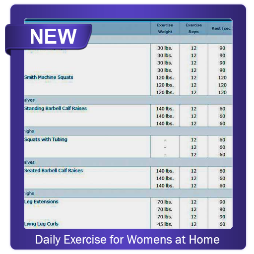 App Insights: Daily Exercise For Womens At Home | Apptopia