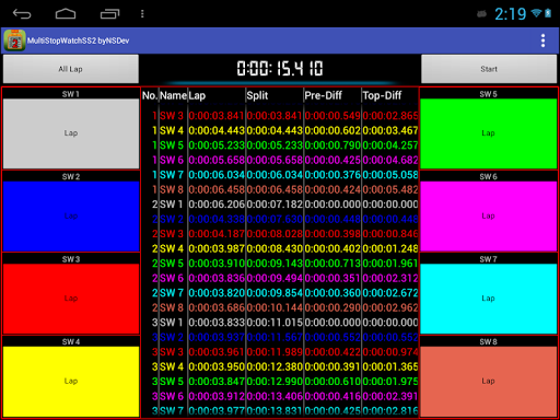 MultiStopWatchSS2 byNSDev 1.0.2 Windows u7528 9