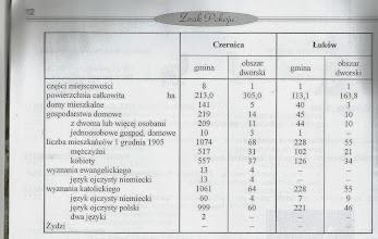 """Photo: """"Znak Pokoju"""" nr 144, październik 2012, s. 12"""