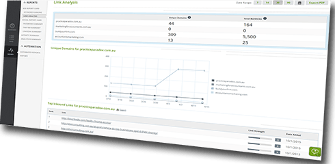 ImpleMENTOR link analysis report