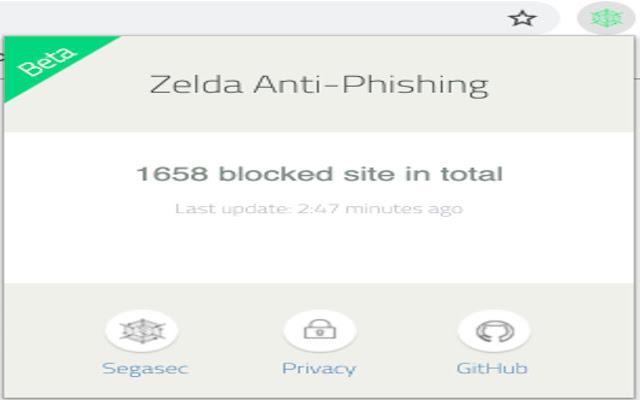 Zelda Anti-Phishing