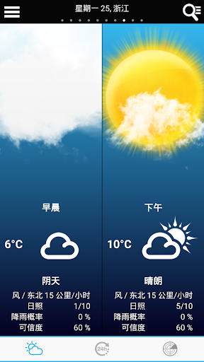 中国の天気