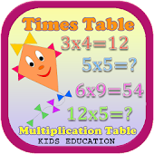 Times / Multiplication Table