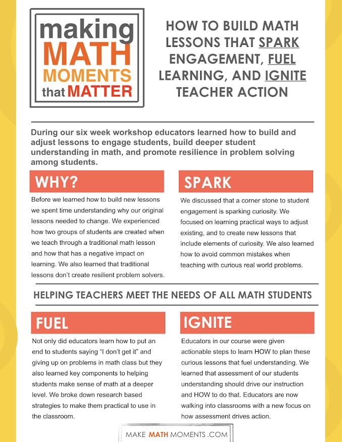 teaching mathematics through problemsolving in k12 classrooms