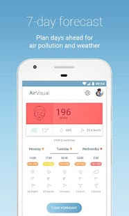 Air Quality | AirVisual Screenshot