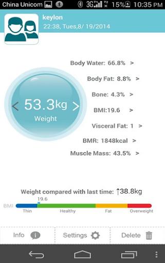 MCI Health