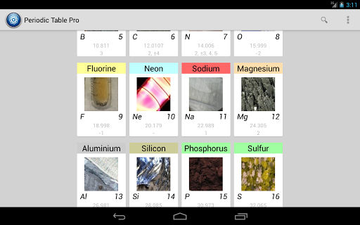 Periodic table pro apk download apkpure periodic table pro screenshot 8 urtaz Image collections