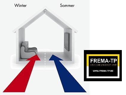 Frema-TP bvba - Foto's