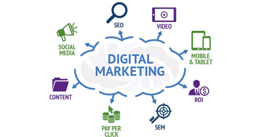 The Winning Formula For Successful Digital Marketing in 2018