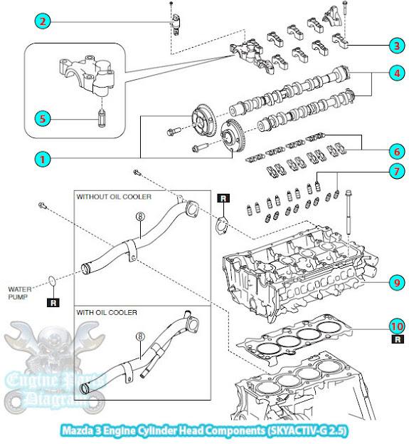 2014 Mazda 3 Engine Cylinder Head Components (SKYACTIV-G 2.5)