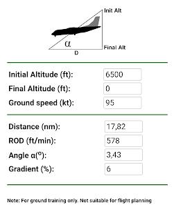 Descent profile - náhled