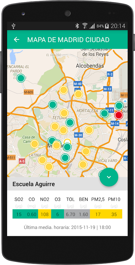Madrid Pollution- screenshot