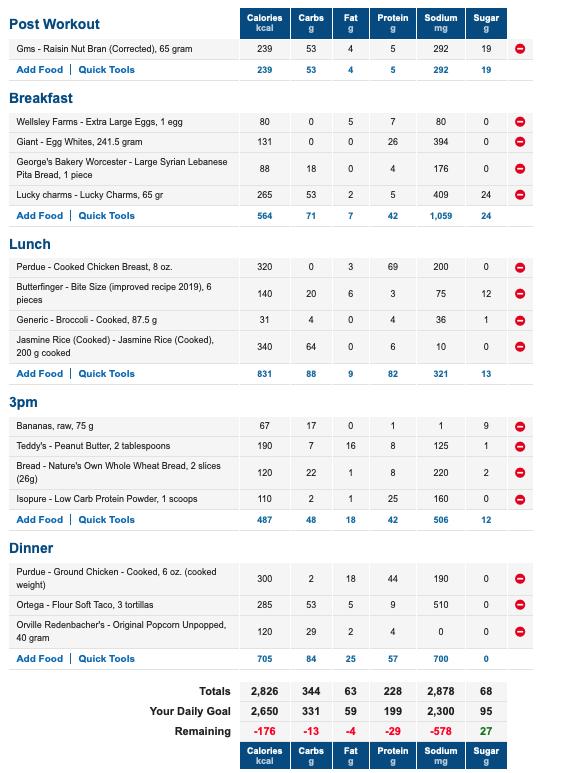 muscle-building-diet-meal-plan