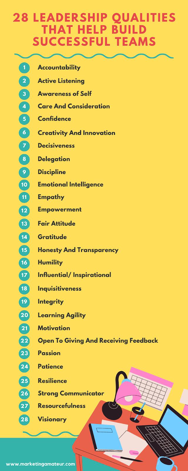 28 Leadership Qualities That Help Build Successful Teams