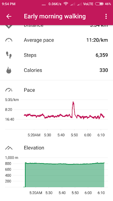 google-fit-elevation-pace