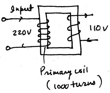 SLC Model Question II(Compulsory Science) ~ Mohan Pudasaini