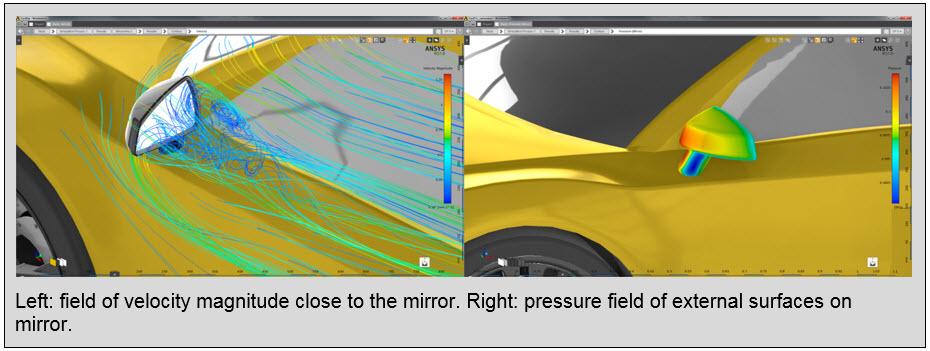 ANSYS распределение величин скоростей потока возле зеркала