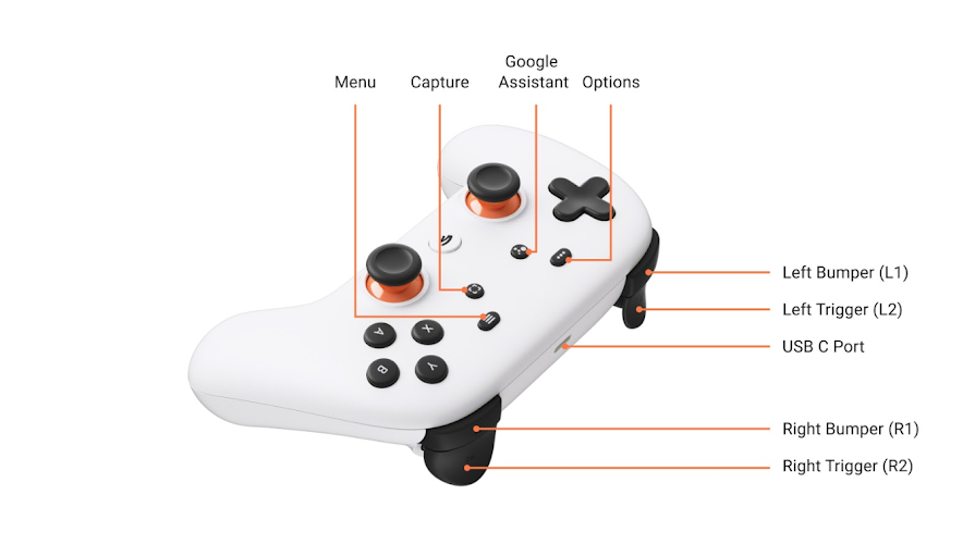 Top view of Stadia controller with Menu, Capture, Assistant, Options, Left Bumper, Right Bumper, Left Trigger, and Right Trigger highlighted