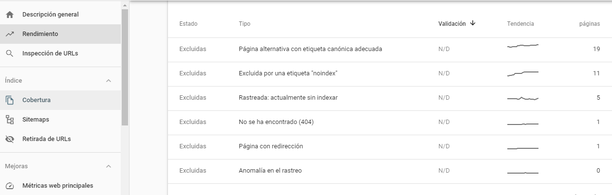 captura search console