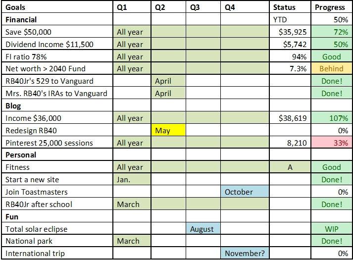 June 2017 Goal Sheet